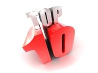 ТОП-10 направлений 2014 года